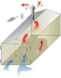 ventilyaziya garazha